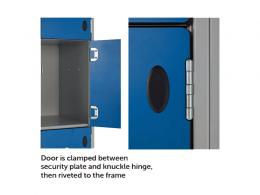 Close-ip of Laminate Door Lockers