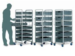 Picking trolleys with euro containers