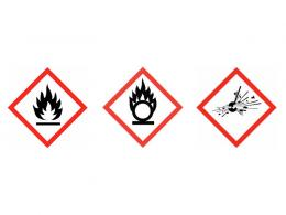 GHS labels flammable