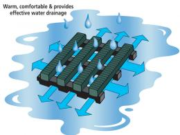 Swimming pool matting