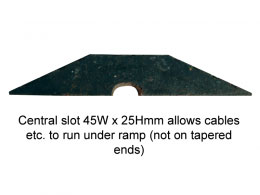 2.9m Speed Bump Kit - 5mph