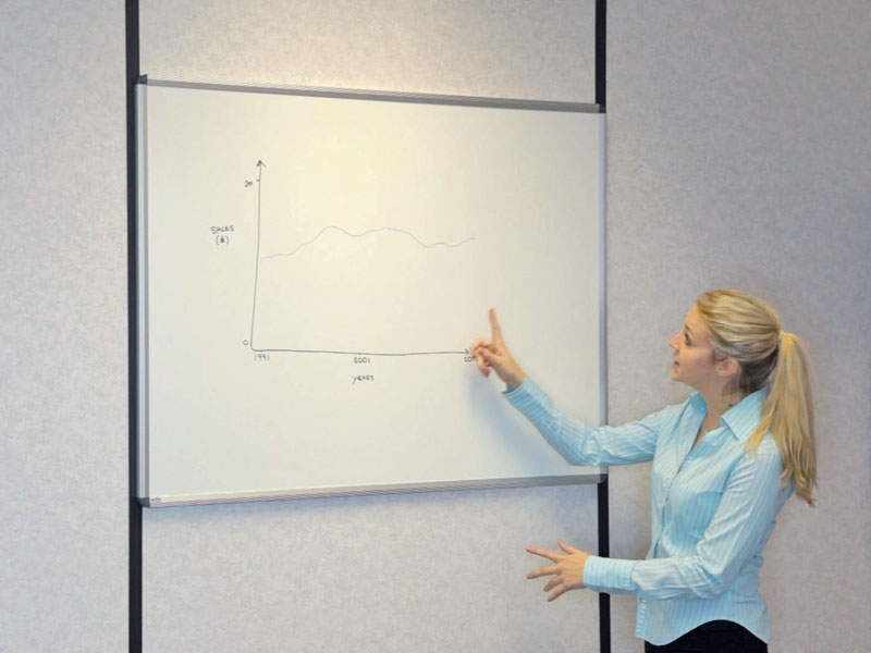 A wall mounted white board