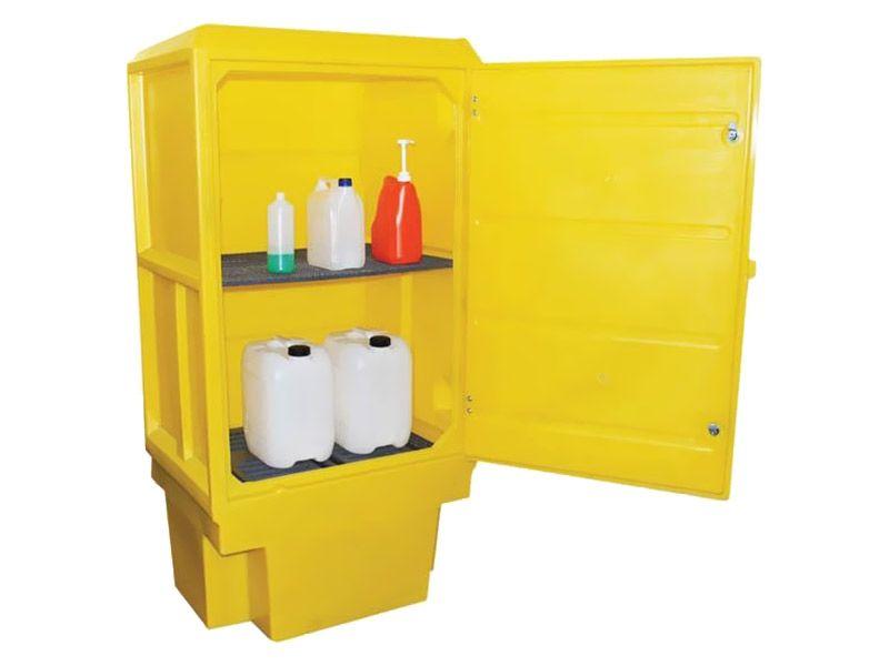 Chemical Cupboard