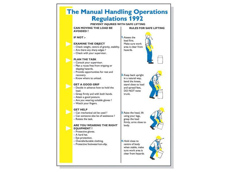 Manual Handling Operations