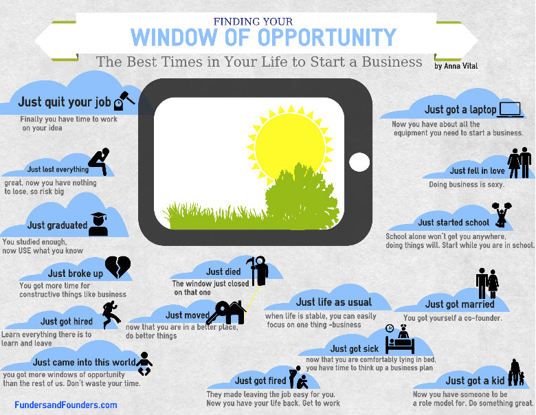 window-of-opportunity-l